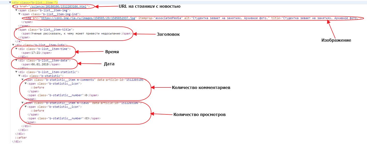 Парсер новостных сайтов: РИА Новости - выбираем поля